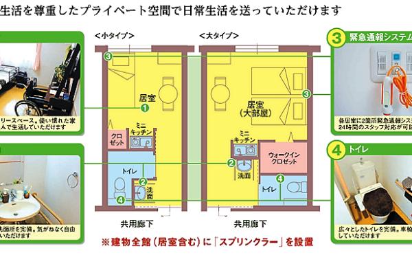 居室には、緊急通報システム、洗面、トイレが標準装備されています。